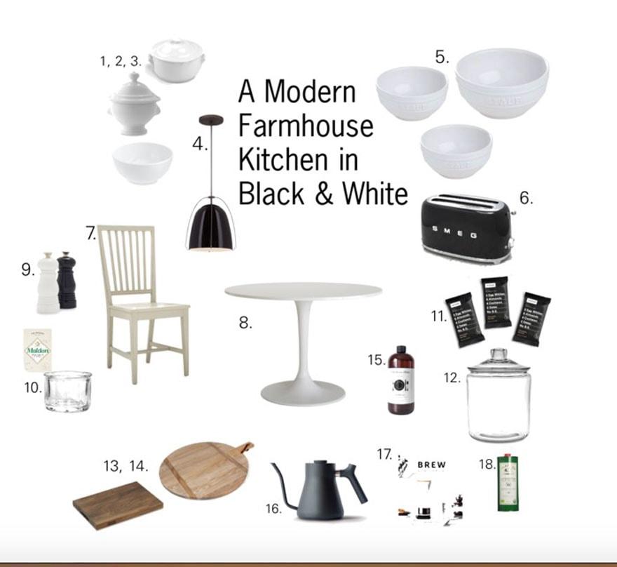 design board for black & white kitchen
