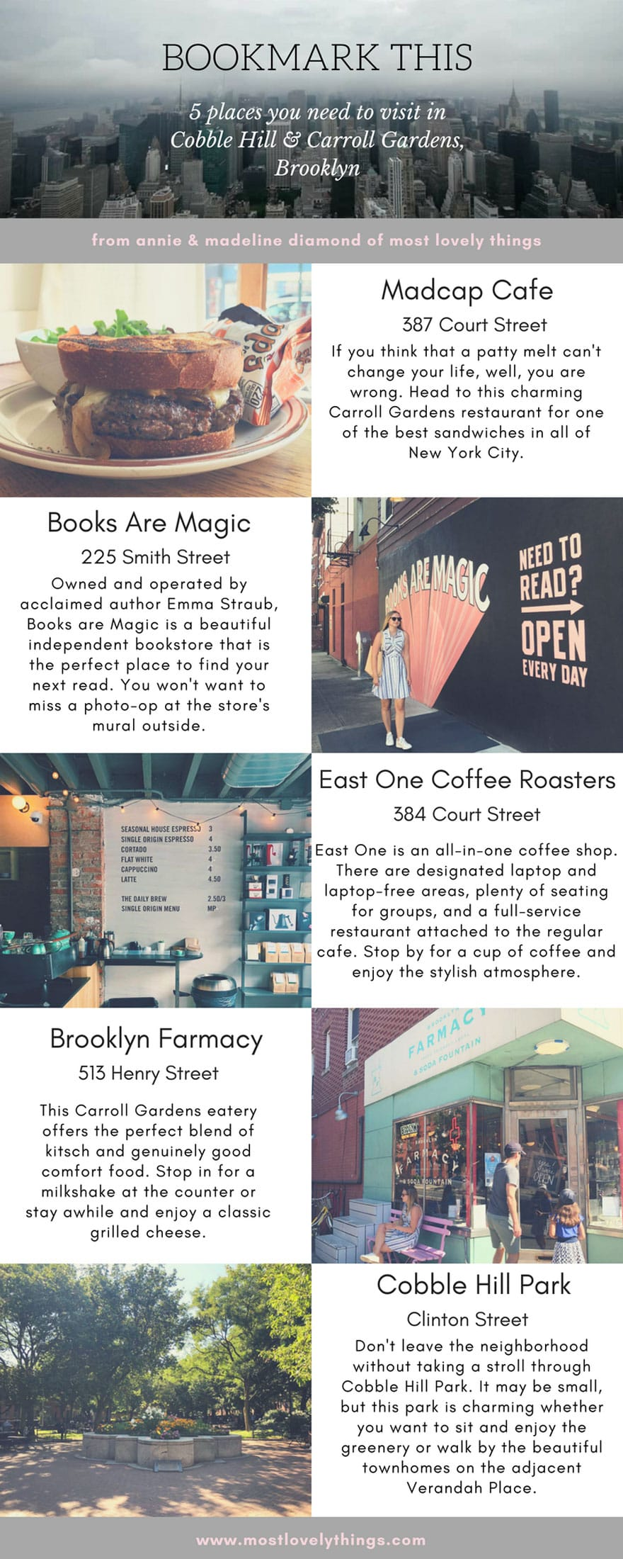collage with book store/coffee shops/sign/store front and text in boxes