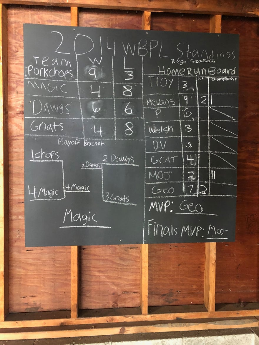 chalkboard scoreboard on wood garage background